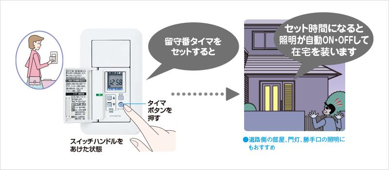 ≪防犯対策≫~タイマー付きスイッチ編~
